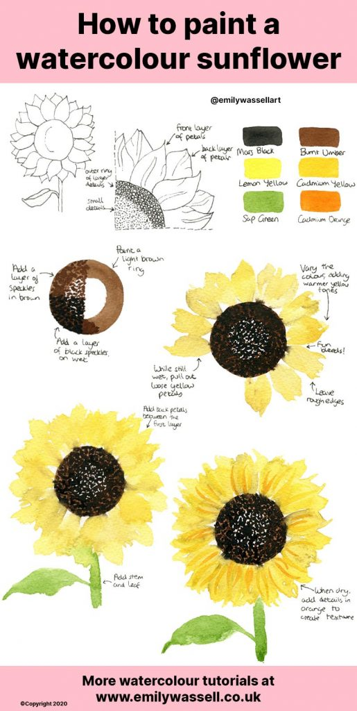 tutorial how to paint a sunflower in watercolor