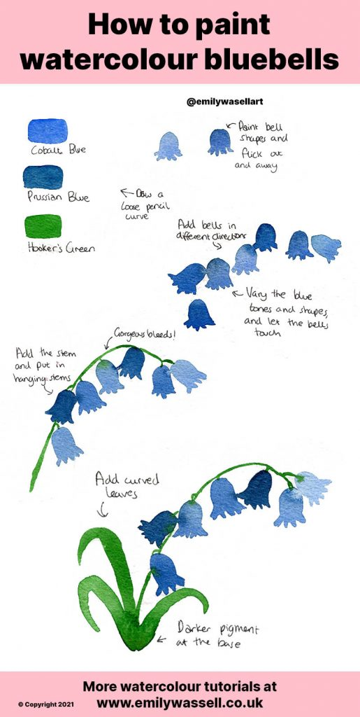 watercolour bluebell flowers tutorial